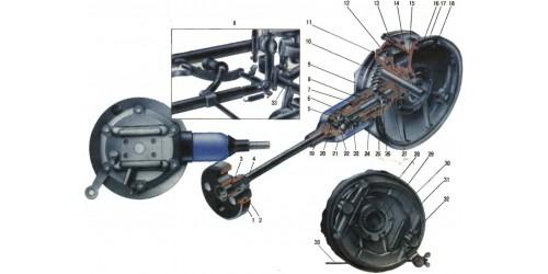 Плюсы и минусы карданной передачи на мотоцикле